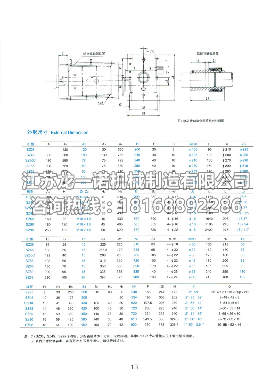 SZ锥双螺杆基础转动装置 (2).jpg