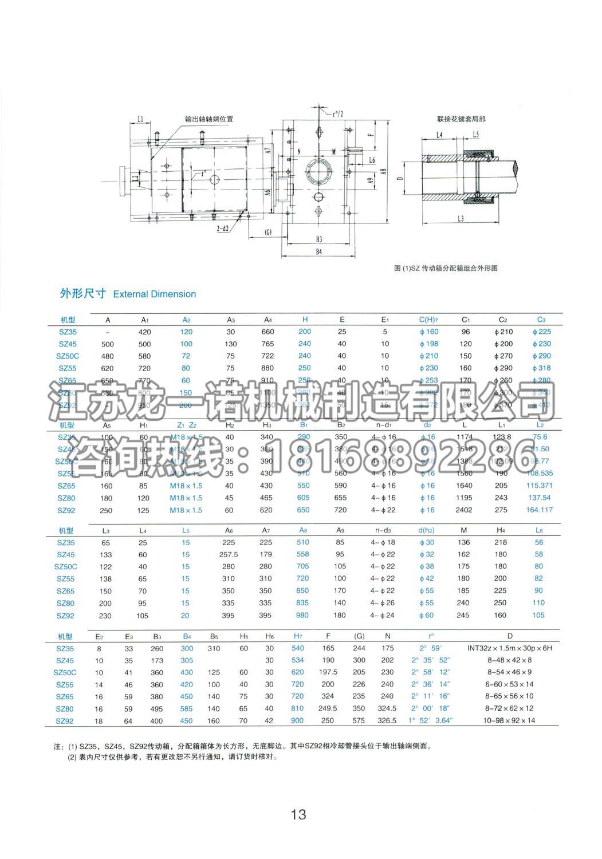 SZ錐雙螺桿基礎轉動裝置 (2).jpg