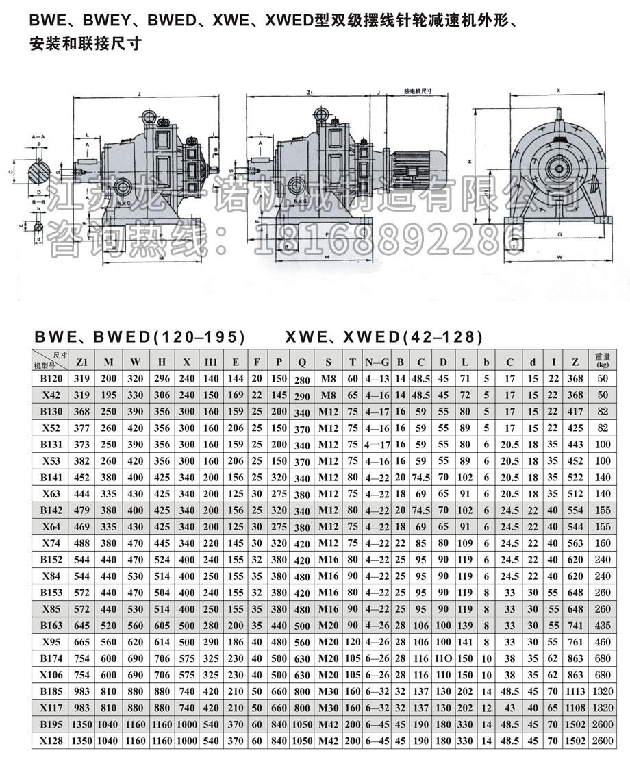 擺線針輪減速機BWD(Y)-3.jpg