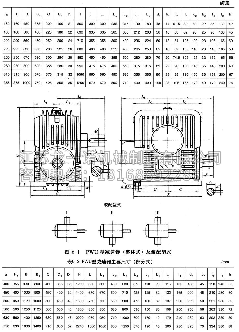 包络蜗轮蜗杆减速机-7.jpg
